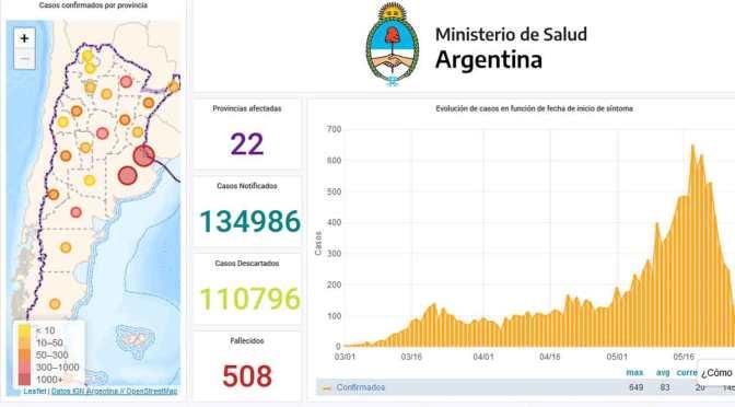 Una página web muestra la evolución de la pandemia del coronavirus en Argentina