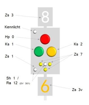 ks_signale_signalbilder_beschriftung