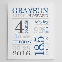 Birth Stats Wall Art - Baby Boy Subway Canvas Print