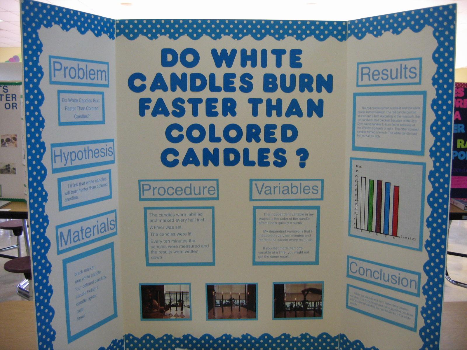Science Fair Project Backboard Layout