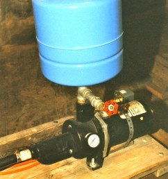 install a submersible pump lesson 5 getting water in the mean time [ 1656 x 2673 Pixel ]