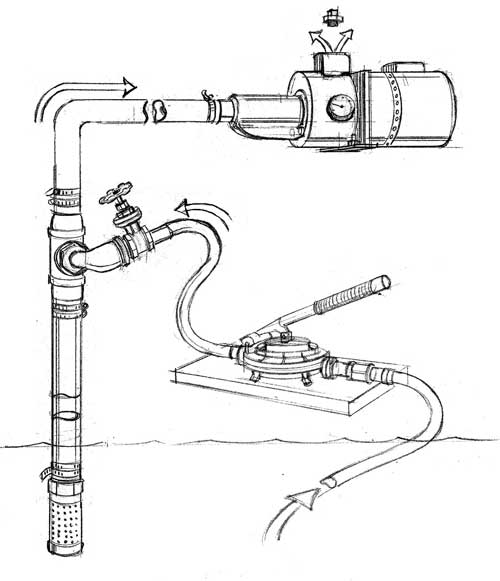 Rule 360 Gph Bilge Pump Wiring Diagram