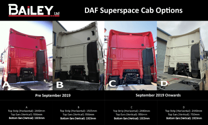 DAF 106 Superspace Perimeter Kit with Red LED Lights
