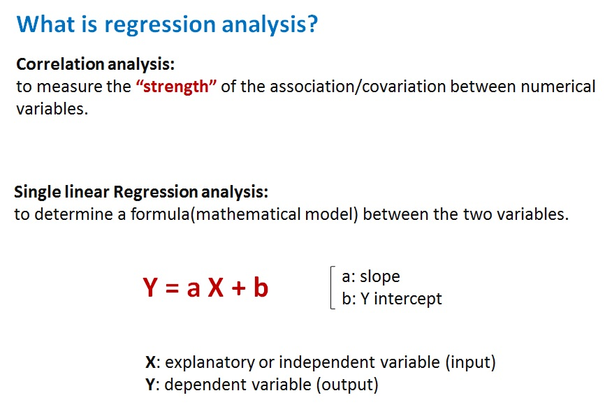 Simple Linear Regression Research Paper Homework Writing Service