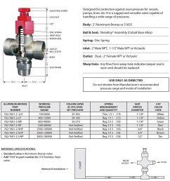 diagram of safety valve [ 990 x 1036 Pixel ]