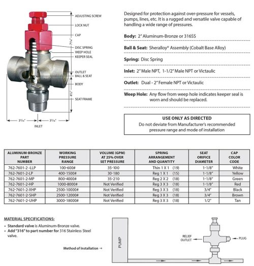 small resolution of diagram of safety valve