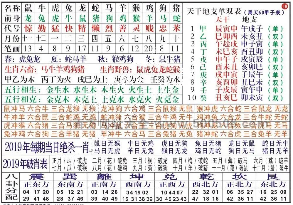 2019年生肖波色表←←←_百萬公告_百萬文字論壇
