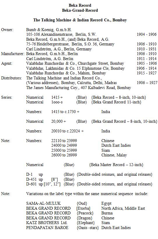 Beka Record, Beka Grand Record