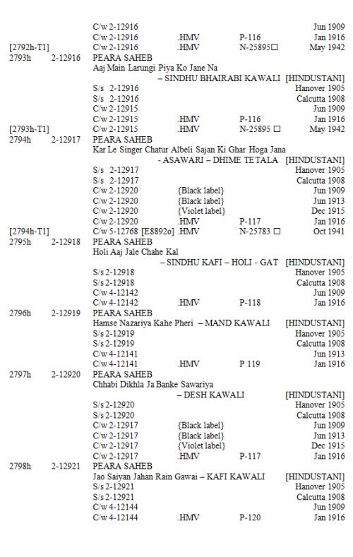 Peara Saheb Discography, Page 4