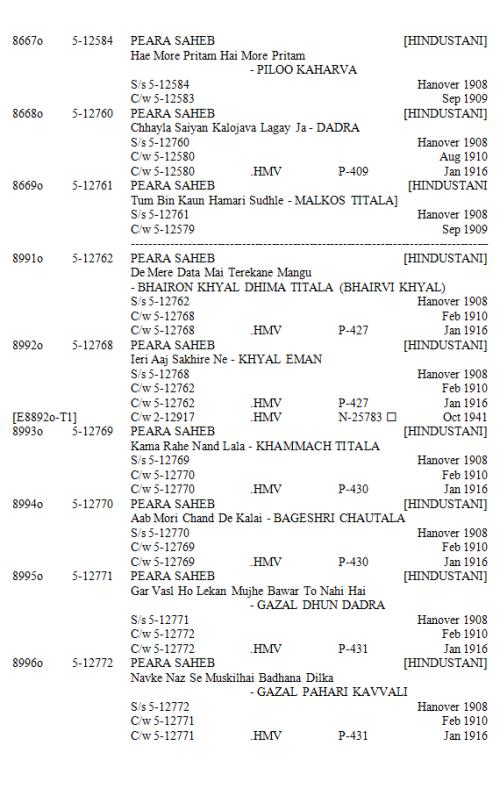 Peara Saheb Discography, Page 11