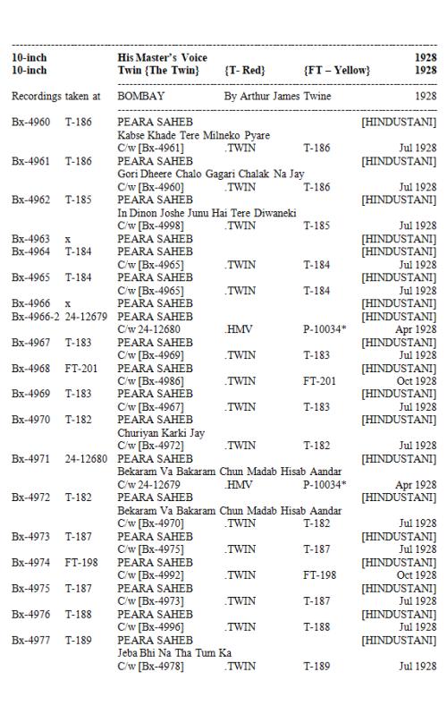 Peara Saheb Discography, Page 32