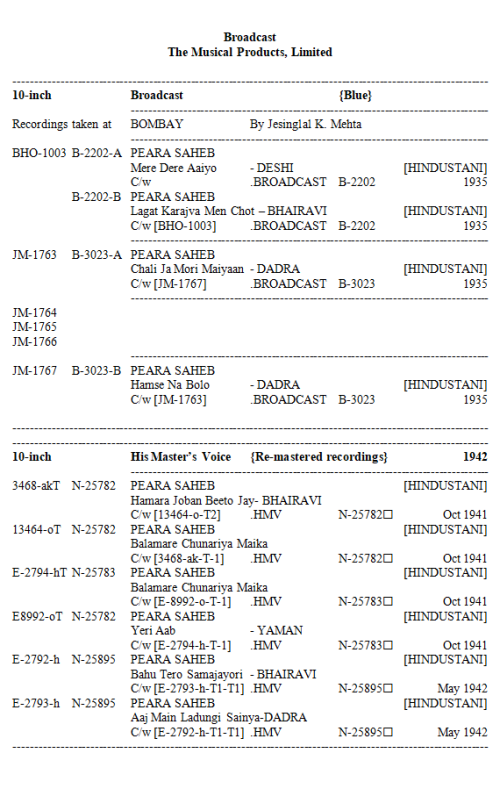 Peara Saheb Discography, Page 36