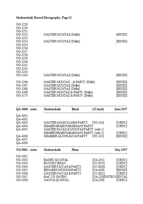 Shahenshahi Record Discography, Page 13