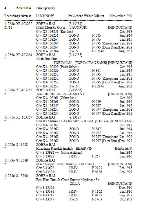 Zohra Bai Discography, Page 4