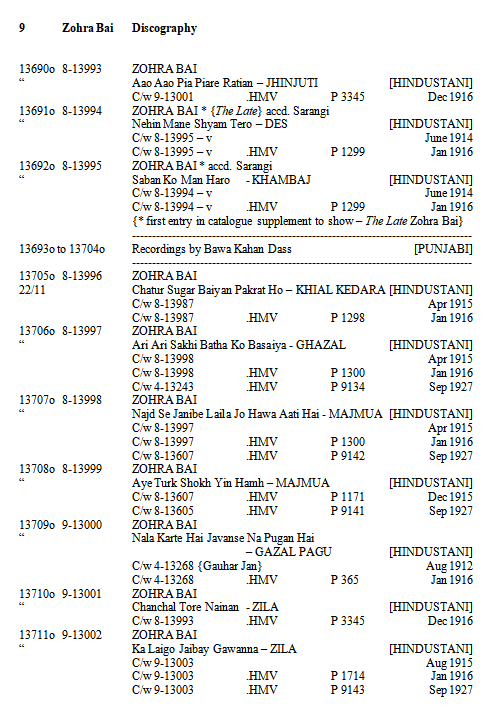 Zohra Bai Discography, Page 9