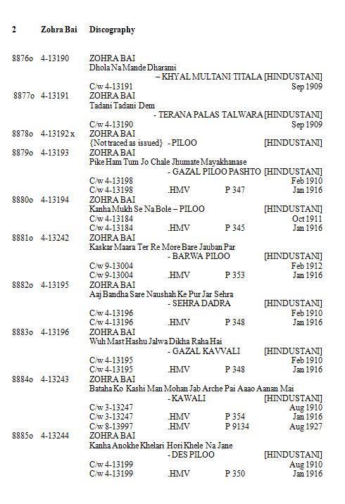 Zohra Bai Discography, Page 2