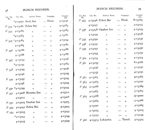 """Numerical List of """"His Master's Voice"""" Records, 10-Inch Records"""