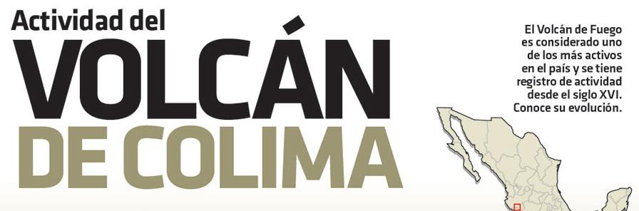 Actividad del volcán de Colima: Infografía