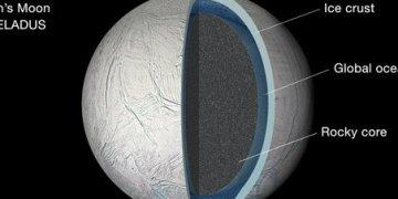 Descubre la NASA un océano en la corteza de la luna de Saturno 8