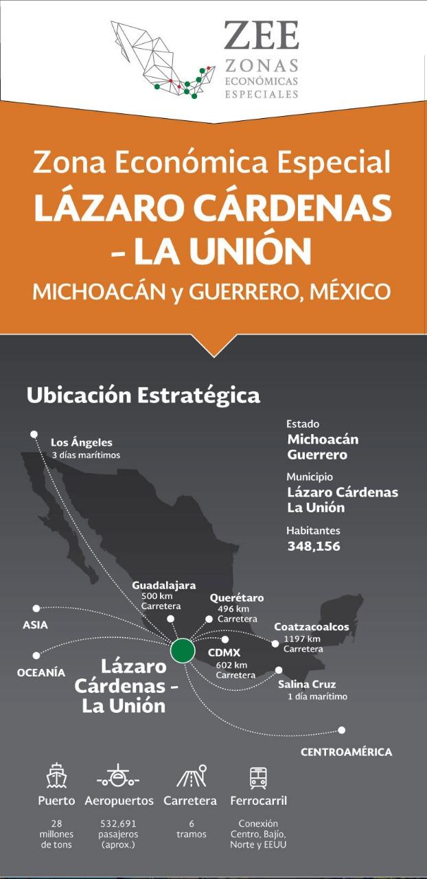 Zona económica especial, palanca de desarrollo para Guerrero: Astudillo 1