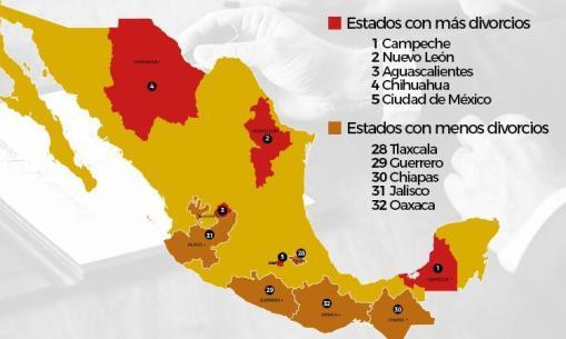 Guerrero, de los estados de la República con menos divorcios 2