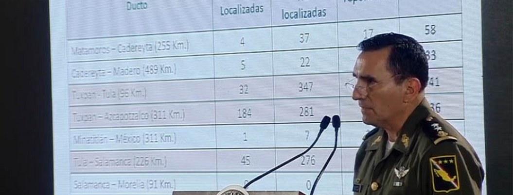Activas más de mil tomas clandestinas de combustible: Mendoza Ruiz