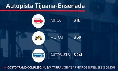 Tijuana Ensenada