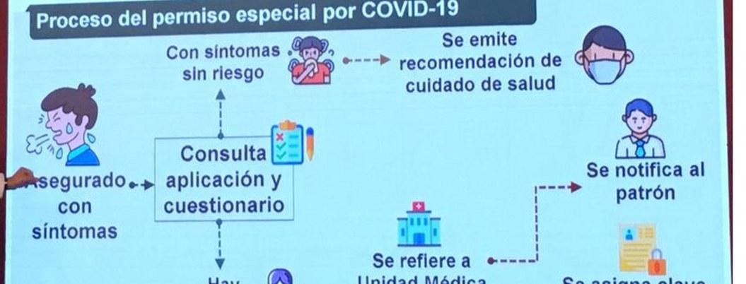 Ante síntomas de Covid-19, podrás tramitar incapacidad en línea