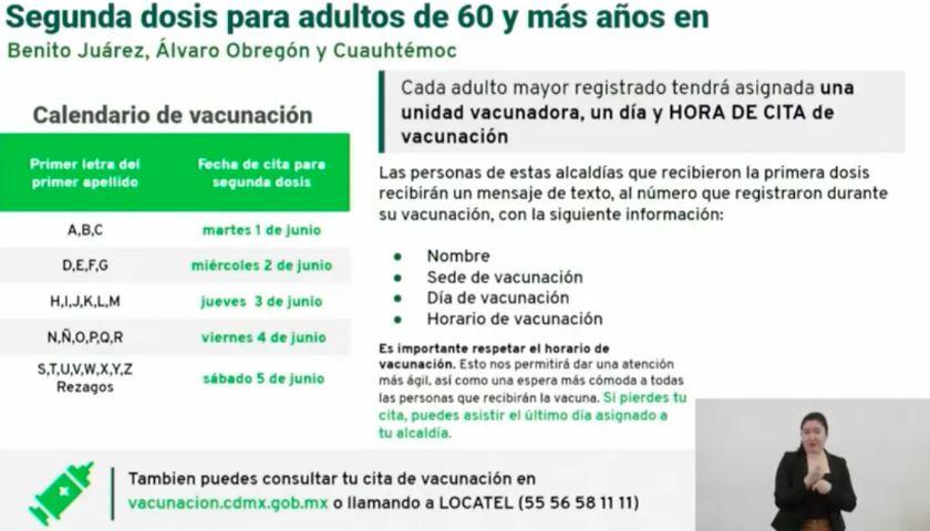 Iniciará vacunación para adultos de 40 a 49 años en estas alcaldías de CDMX 2