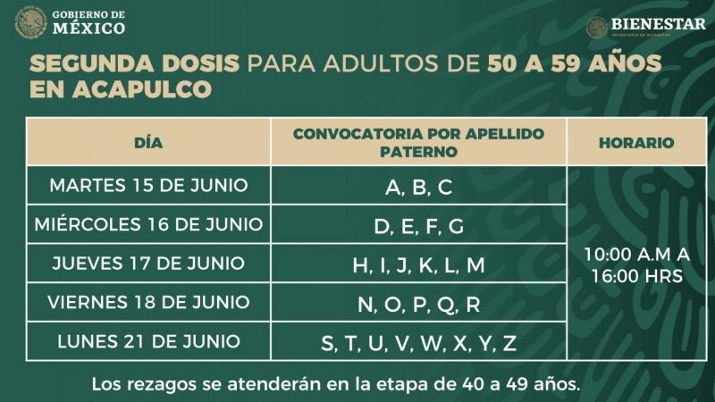 Este martes aplicarán la segunda dosis a adultos de 50 a 59 años en Acapulco 2