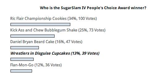 SugarSlam IV People's Choice