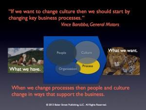 Culture Process post.002