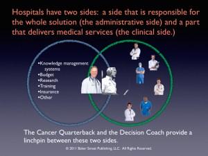 Coaching - Healthcare.014