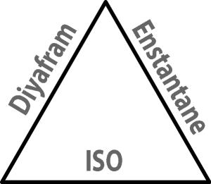Pozlama üçgeni