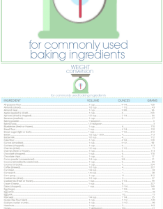 Free printable handy chart for cup to ounce grams conversions baking also weight  moment rh bakingamoment