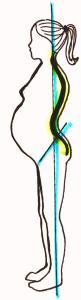 gravidhållningljusare