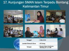 SMAN Islam Terpadu Bontang Kalimantan Timur