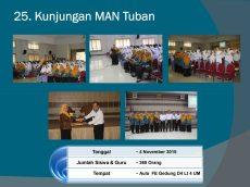 MAN Tuban