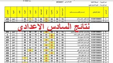 صورة رابط نتائج السادس الإعدادي 2021 العراق الدور الأول عبر موقع نتائجنا ووزارة التربية العراقية