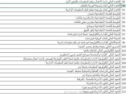صورة بدء تنسيق المرحلة الثالثة للثانوية العامة 2021 بحد أدني 50% عبر بوابة الحكومة المصرية