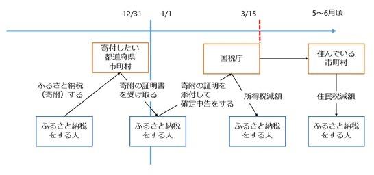 20151102_1