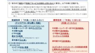 平成28年度税制改正のポイント【消費税軽減税率編】