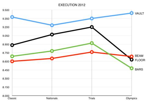 eexecution2012