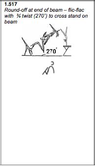 bhs11-mount