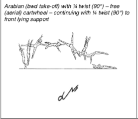 Arabian cartwheel to prone