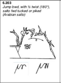 Arabian dismount