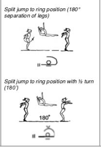 Split ring jump (also 1:2 turn)