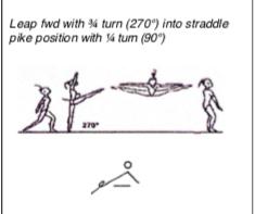 Split side 3:4 (Csillag)