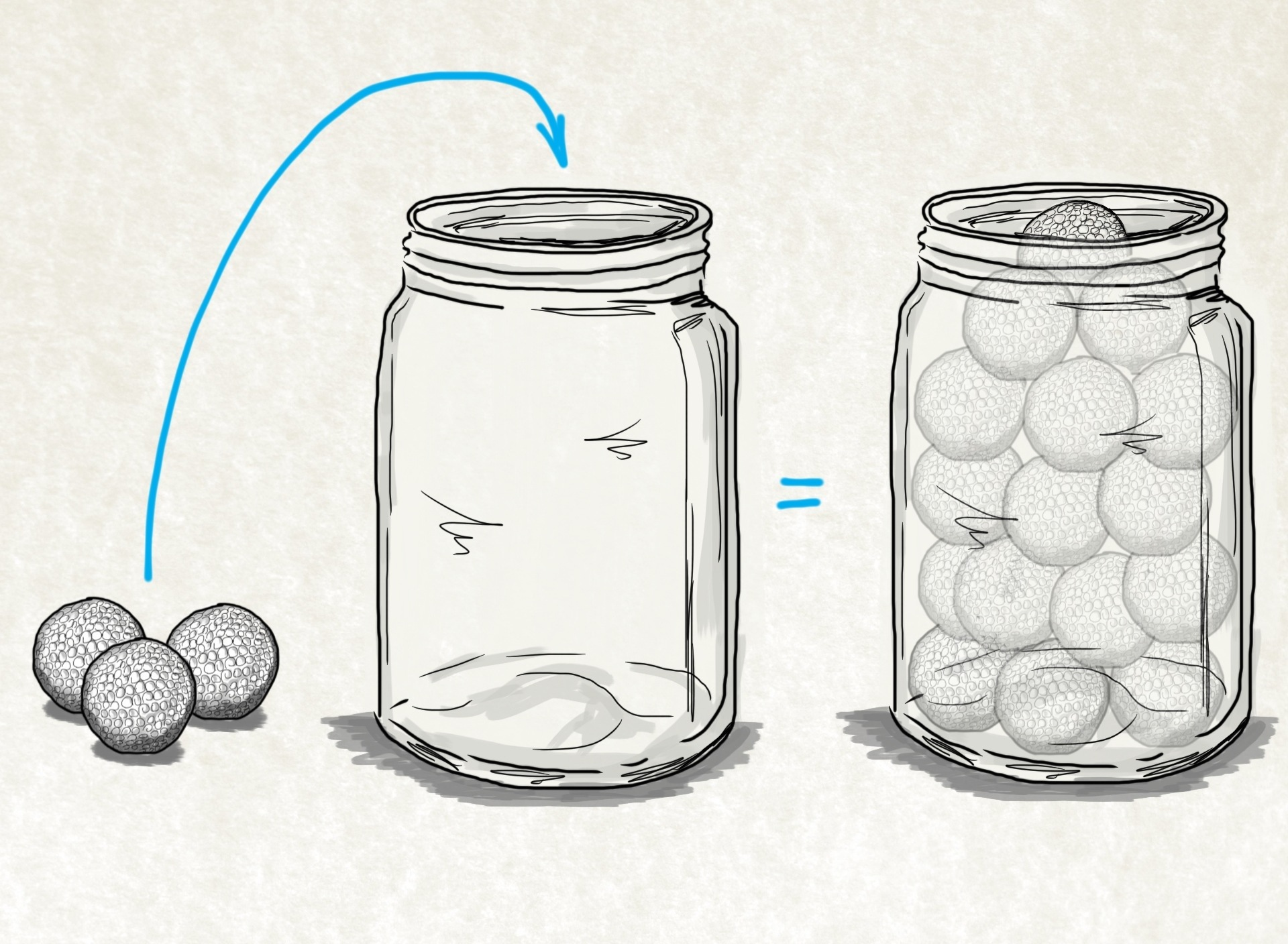The Jar Of Life First Things First