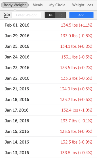 FitQuest Reverse Diet Weight Log 14